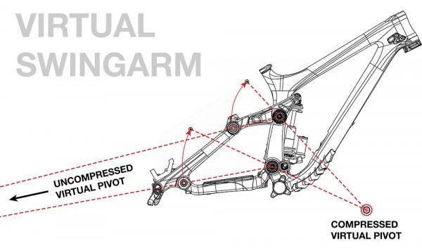 maiden_virtual_swingarm