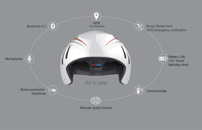 LINK smart cycling helmet